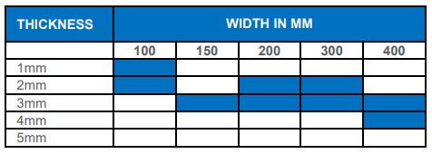 Standard Grade Clear PVC Rolls